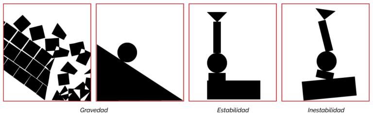 Composicion Grafica - Gravedad, Estabilidad, Inestabilidad.