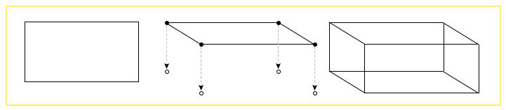 El Volumen - Elementos de la composición