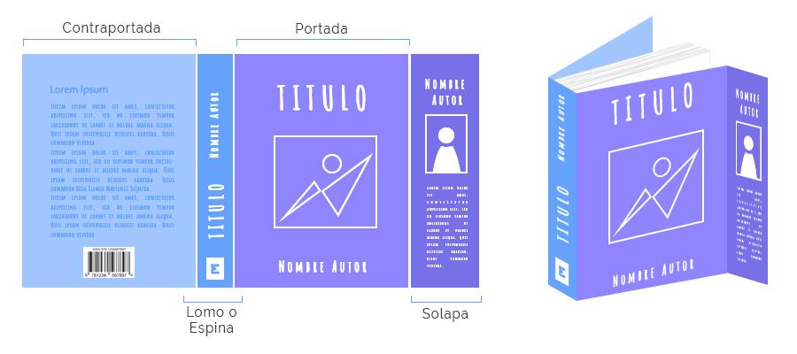 Partes de la cubierta de un libro - Diseño de Portadas